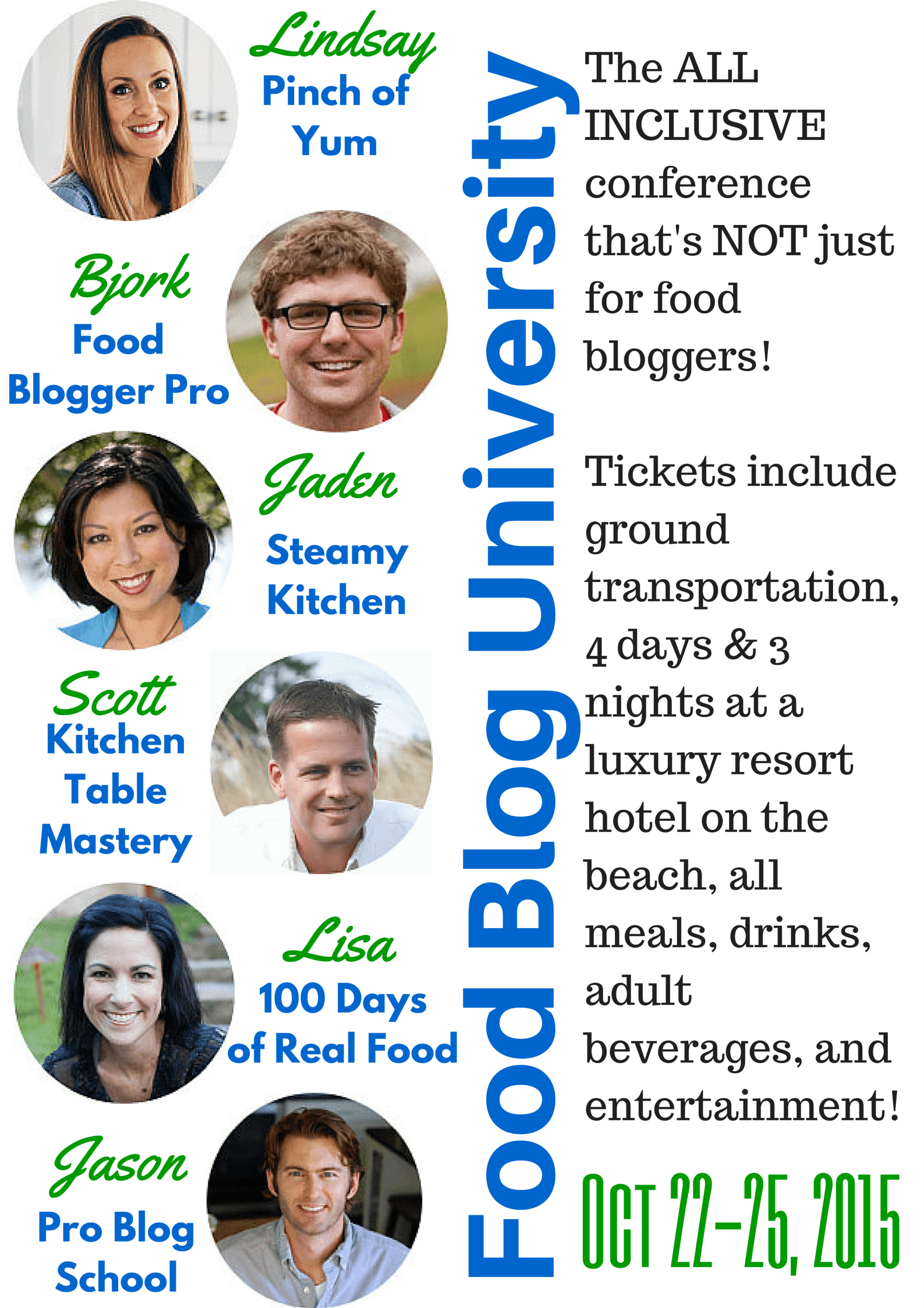 Food Blog University